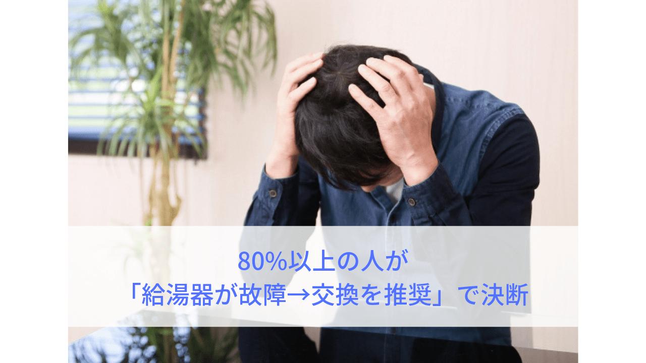 80%以上の人が-「給湯器が故障→交換を推奨」で決断